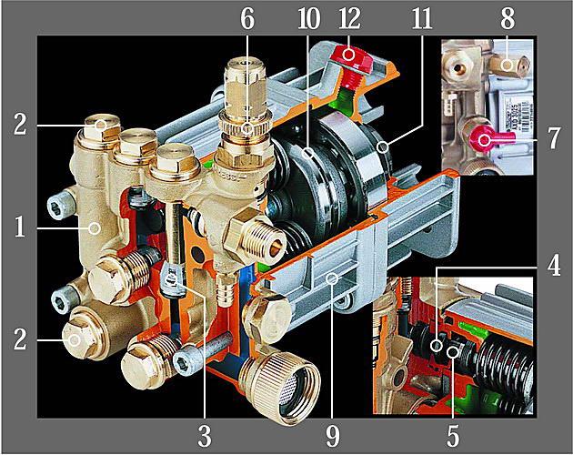 Cấu tạo của máy rửa xe cao áp